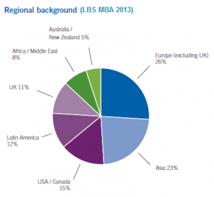 regional_background_mba2013