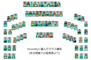 seating_chart