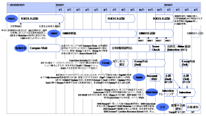 1 Schedule